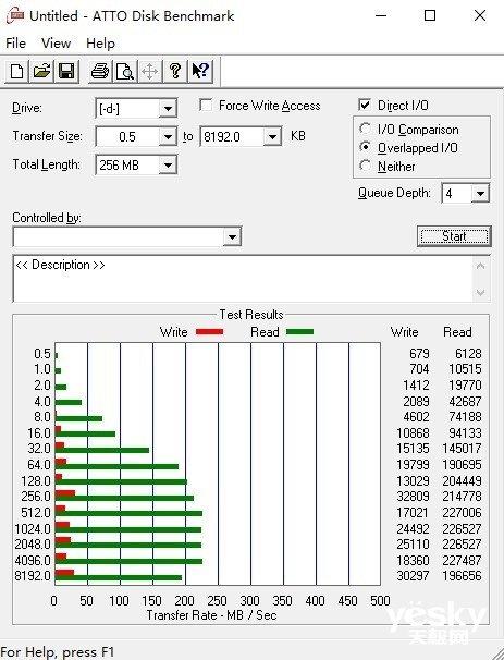铠侠(东芝存储)TransMemory 256G容量USB3.2Gen1 U365闪存盘测评