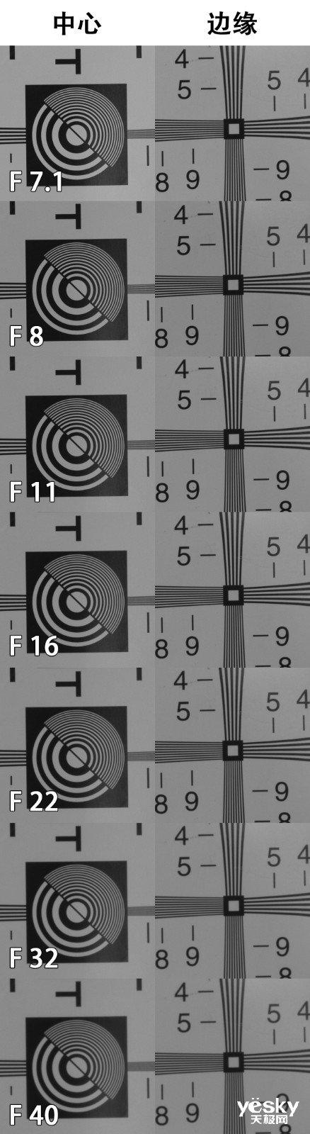 挂机镜头中的实力派 佳能RF24-105mm F4-7.1 IS STM体验简评