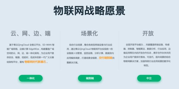 助阵新基建,发力物联网 青云QingCloud物联网平台正式上线