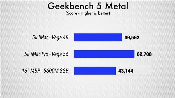 AMD最强移动GPU首测:性能提升达50%