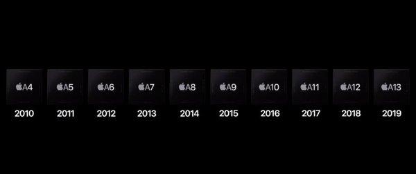 """苹果与英特尔""""分手"""" 或许将改变芯片行业格局"""