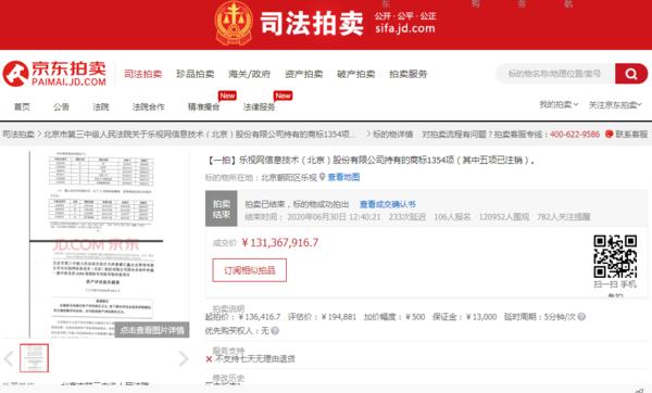 乐视网1354个商标打包拍卖:估值不到20万 成交价竟高达1.31亿