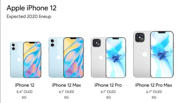 顶配专享!仅iPhone 12 Pro Max搭载LiDAR传感器