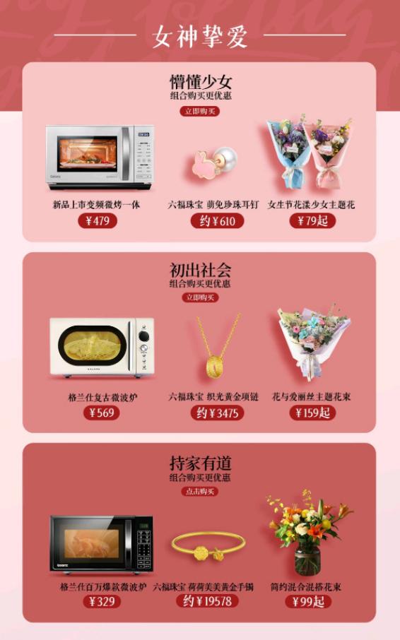 格兰仕×六福珠宝×花加跨界合作 女王节创新玩法释放品牌红利