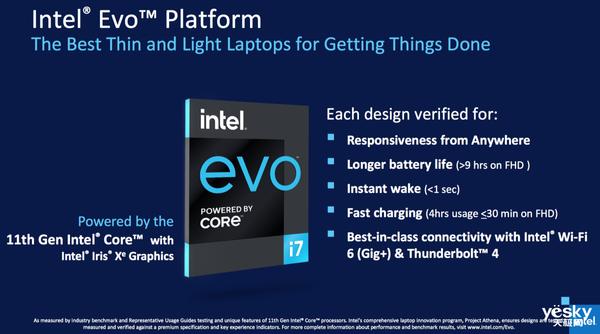 Evo认证是步妙招 轻薄本之争英特尔胜AMD一筹