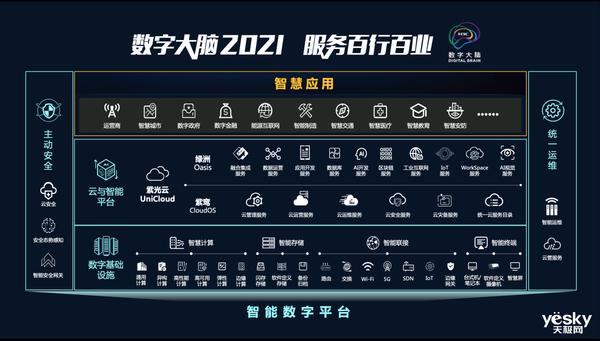 云智原生赋能企业转型,新华三在领航者峰会上释放了哪些信号?