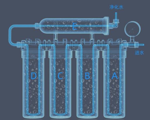 净水机安装不当会导致异味?安装净水器时要注意什么?