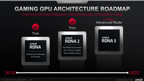 2021年第四季度 AMD Zen 4/RDNA 3将同时发布