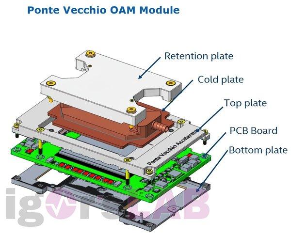 英特尔Ponte Vecchio显卡标配水冷+五层结构