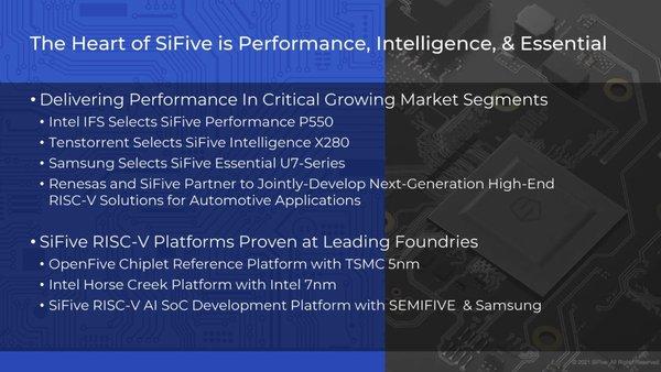 英特尔官宣RISC-V:与SiFive合作开发Horse Creek