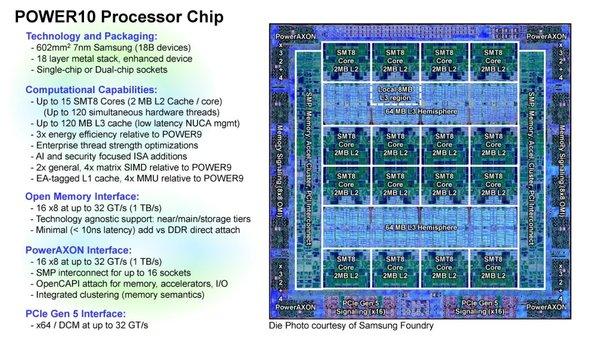 15核心120线程 IBM Power 10处理器上市