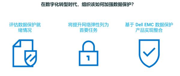 戴尔推全面产品组合 助力企业抵御网络攻击