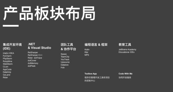 JetBrains布局中国市场 助力开发者穿越效率难关
