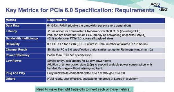 通道带宽再次翻番!PCIe 6.0最快年底到来
