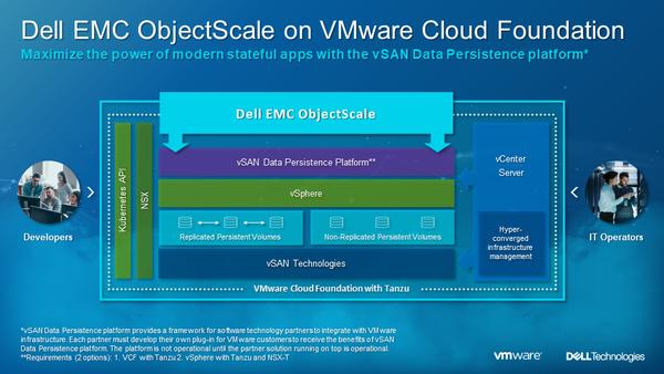 实现IT简化 戴尔与VMware推多云和基础设施解决方案