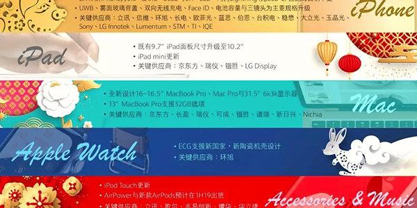 郭明�Z发2019全年苹果产品预测 可信度极高