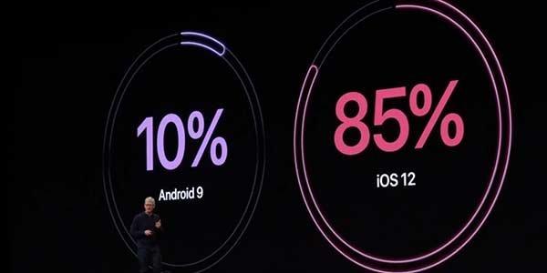 都9012年了,苹果依然在WWDC上碰瓷安卓的更新率