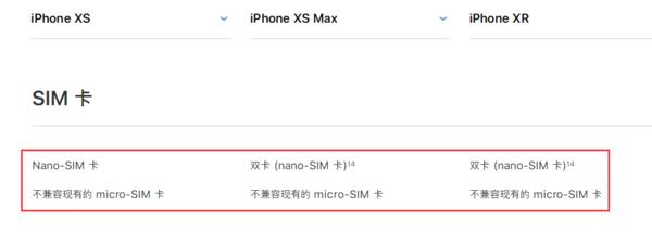 iPhone Xs系列全球售价对比,国行/港版/日版/美版选谁更划算?