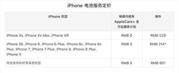 老用户赶快更换电池!明年iPhone电池维修价格将上调