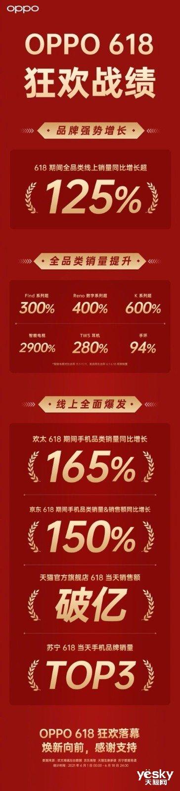 一季度占全球5G手机出货量15.8%,成5G安卓阵营最大黑马:OPPO做对了什么?