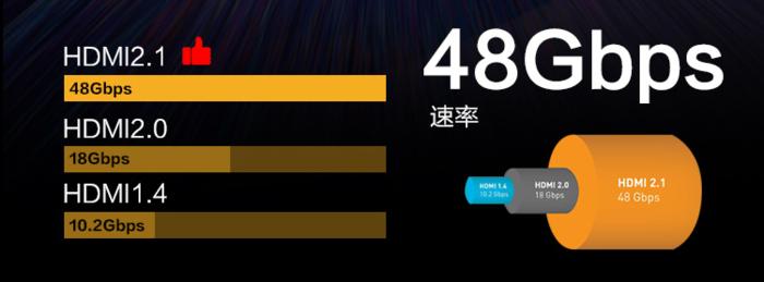 旗舰选No.16 卧室里的主机搭档 四款高端4K游戏显示器推荐