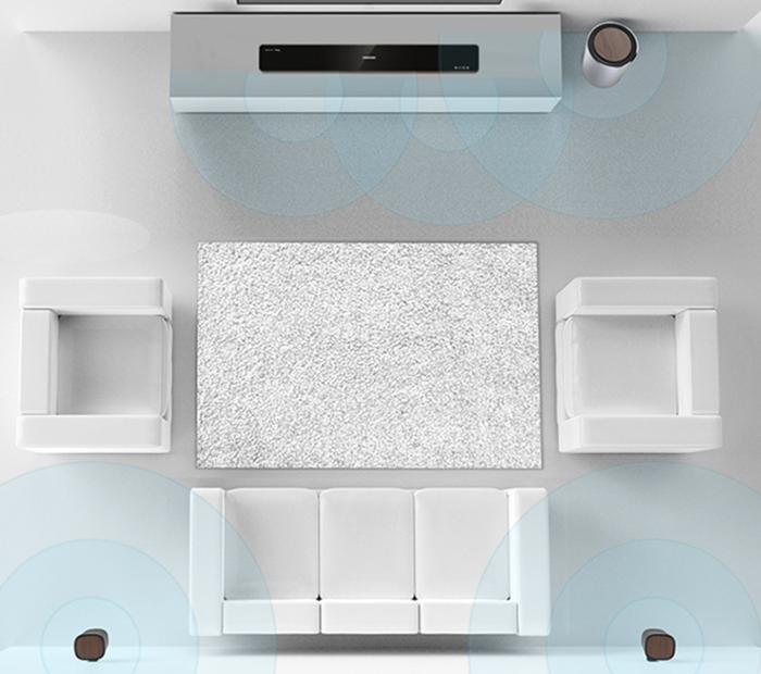 """电视搭配这种设备能够组成你的""""家庭影院""""吗?四款中高端回音壁推荐"""