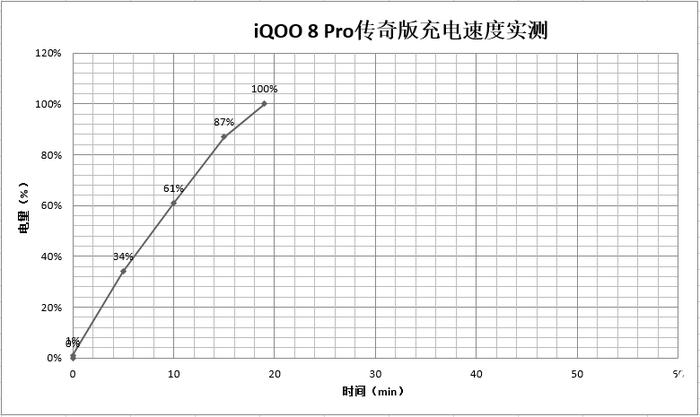 """简评:""""有效""""手机到底如何?iQOO 8 Pro""""有话说"""""""