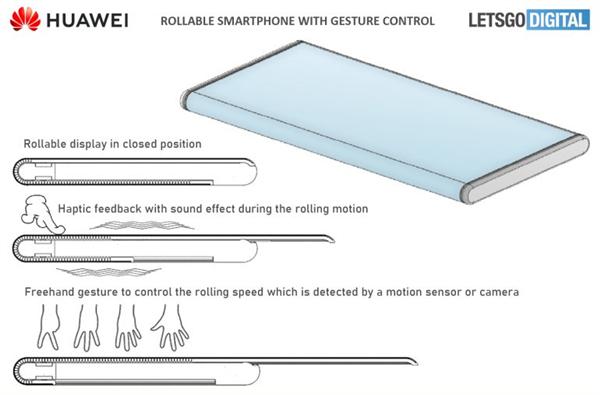 手势控制,外媒爆料华为卷轴屏手机相关专利