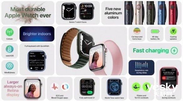 迄今为止最耐用的苹果手表发布!