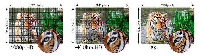 显示设备杂谈:Micro LED的赛道与肉眼VR等效分辨率