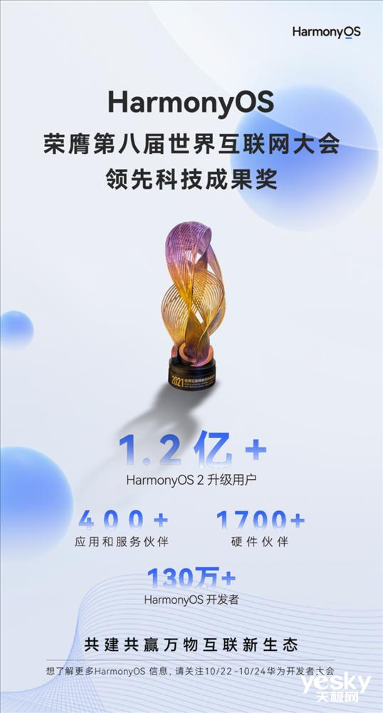HarmonyOS获领先科技成果大奖,用户量破1.2亿+!