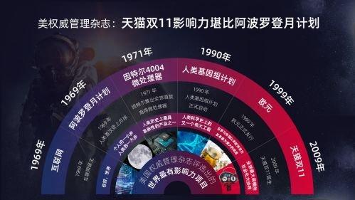 http://www.shangoudaohang.com/jinrong/222333.html
