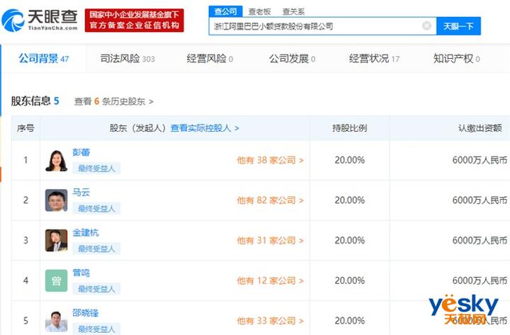 马云卸任浙江阿里巴巴小额贷款股份有限公司法定代表人、董事长